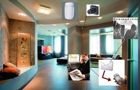 Системы скрытого видеонаблюдения
