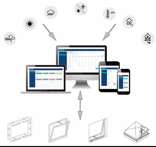 Автоматическое открывание и интеграция в одну единую систему управления зданием (BMS).