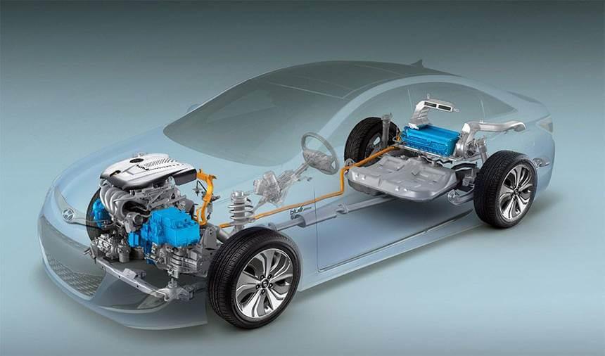 Гибридный привод и другие современные технологии в автомобилестроении