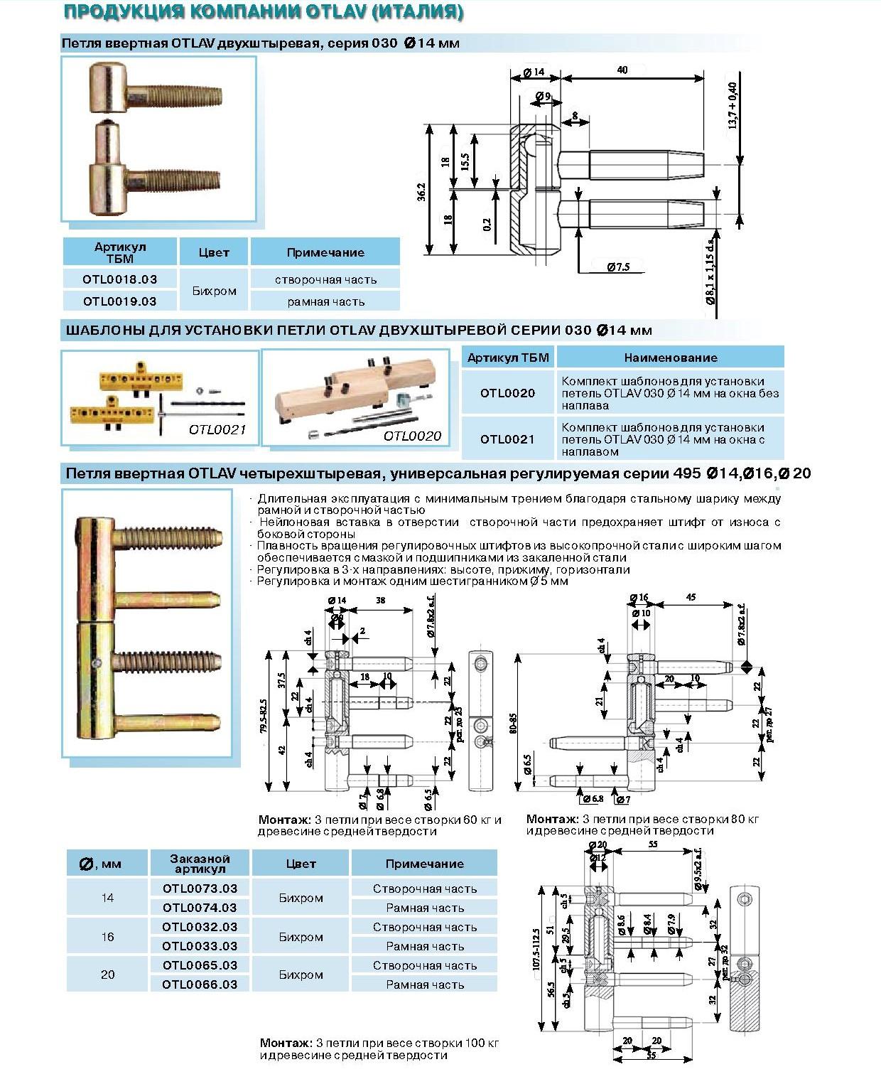 Ввёртные петли для деревянных дверей