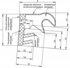Уплотнитель для деревянных евроокон DEVENTER на наплав створки, ширина паза 3 мм, ТЭП, серый RAL 7040