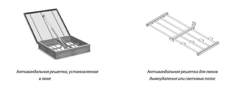 Антивандальная решетка люков дымоудаления